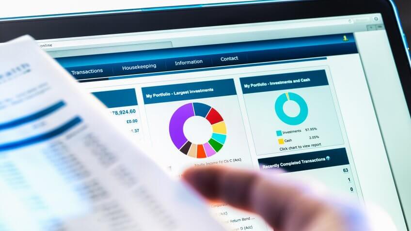 Customized Portfolio Management Services